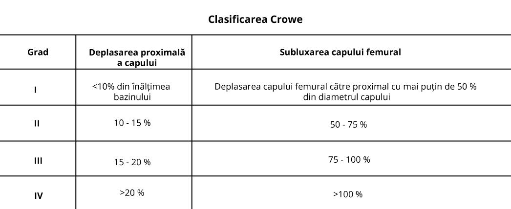 Leziunea șoldului cu întindere, Leziuni superficiale ale zonei șoldului și coapsei (S70)